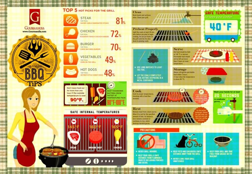 barbecue-tips_51dbc5170403f_w1500